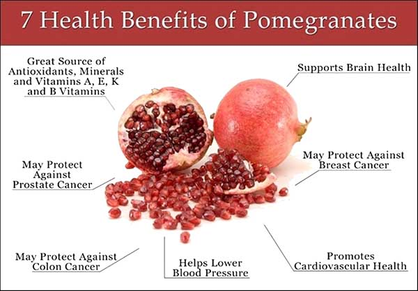 where to buy pomegranates out of season